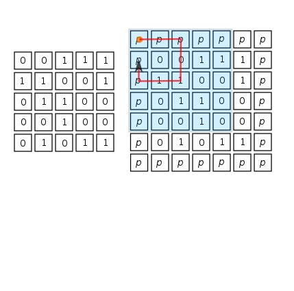 Numerical Python Course